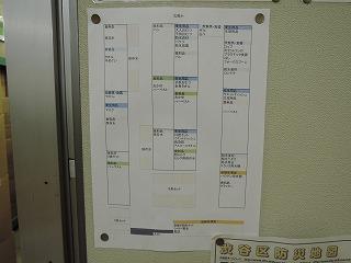H28/4/24 緊急備蓄品点検 2